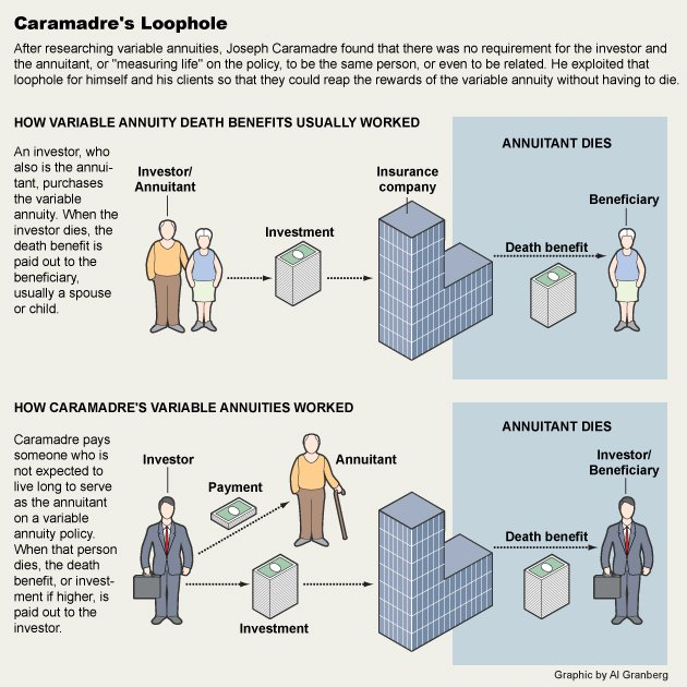 Graphic by Al Granberg