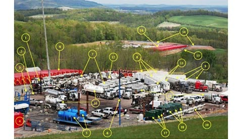 "From page 194 of the environmental review: ""These photos show a hydraulic fracturing operation at a Fortuna Energy multiwell site in Troy, PA"""