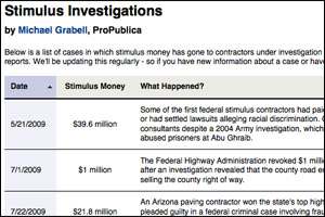 Click to see our list of stimulus investigations.