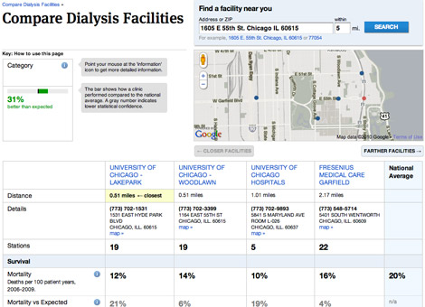 discharge planning patients with haemodialysis essay This paper focuses on the discharge plan for patient who essays discharge plan for patient who discharge plan for patient who underwent total hip replacement.