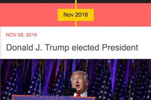Trump Timeline