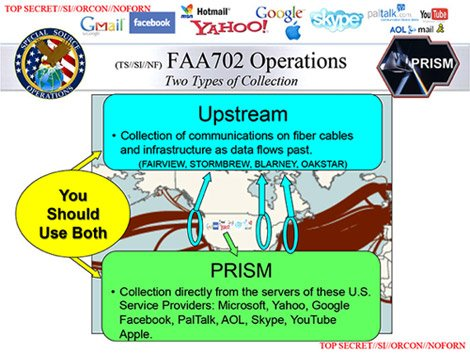 Upstream slide (<a href='http://www.washingtonpost.com/business/economy/the-nsa-slide-you-havent-seen/2013/07/10/32801426-e8e6-11e2-aa9f-c03a72e2d342_story.html' _cke_saved_href='http://www.washingtonpost.com/business/economy/the-nsa-slide-you-havent-seen/2013/07/10/32801426-e8e6-11e2-aa9f-c03a72e2d342_story.html' _cke_saved_href='http://www.washingtonpost.com/business/economy/the-nsa-slide-you-havent-seen/2013/07/10/32801426-e8e6-11e2-aa9f-c03a72e2d342_story.html' _cke_saved_href='http://www.washingtonpost.com/business/economy/the-nsa-slide-you-havent-seen/2013/07/10/32801426-e8e6-11e2-aa9f-c03a72e2d342_story.html' _cke_saved_href='http://www.washingtonpost.com/business/economy/the-nsa-slide-you-havent-seen/2013/07/10/32801426-e8e6-11e2-aa9f-c03a72e2d342_story.html' _cke_saved_href='http://www.washingtonpost.com/business/economy/the-nsa-slide-you-havent-seen/2013/07/10/32801426-e8e6-11e2-aa9f-c03a72e2d342_story.html' _cke_saved_href='http://www.washingtonpost.com/business/economy/the-nsa-slide-you-havent-seen/2013/07/10/32801426-e8e6-11e2-aa9f-c03a72e2d342_story.html' _cke_saved_href='http://www.washingtonpost.com/business/economy/the-nsa-slide-you-havent-seen/2013/07/10/32801426-e8e6-11e2-aa9f-c03a72e2d342_story.html' _cke_saved_href='http://www.washingtonpost.com/business/economy/the-nsa-slide-you-havent-seen/2013/07/10/32801426-e8e6-11e2-aa9f-c03a72e2d342_story.html' _cke_saved_href='http://www.washingtonpost.com/business/economy/the-nsa-slide-you-havent-seen/2013/07/10/32801426-e8e6-11e2-aa9f-c03a72e2d342_story.html' _cke_saved_href='http://www.washingtonpost.com/business/economy/the-nsa-slide-you-havent-seen/2013/07/10/32801426-e8e6-11e2-aa9f-c03a72e2d342_story.html' _cke_saved_href='http://www.washingtonpost.com/business/economy/the-nsa-slide-you-havent-seen/2013/07/10/32801426-e8e6-11e2-aa9f-c03a72e2d342_story.html' _cke_saved_href='http://www.washingtonpost.com/business/economy/the-nsa-slide-you-havent-seen/2013/07/10/32801426-e8e6-11e2-aa9f-c03a72e2d342_story.html' _cke_saved_href='http://www.washingtonpost.com/business/economy/the-nsa-slide-you-havent-seen/2013/07/10/32801426-e8e6-11e2-aa9f-c03a72e2d342_story.html' _cke_saved_href='http://www.washingtonpost.com/business/economy/the-nsa-slide-you-havent-seen/2013/07/10/32801426-e8e6-11e2-aa9f-c03a72e2d342_story.html' _cke_saved_href='http://www.washingtonpost.com/business/economy/the-nsa-slide-you-havent-seen/2013/07/10/32801426-e8e6-11e2-aa9f-c03a72e2d342_story.html' _cke_saved_href='http://www.washingtonpost.com/business/economy/the-nsa-slide-you-havent-seen/2013/07/10/32801426-e8e6-11e2-aa9f-c03a72e2d342_story.html' _cke_saved_href='http://www.washingtonpost.com/business/economy/the-nsa-slide-you-havent-seen/2013/07/10/32801426-e8e6-11e2-aa9f-c03a72e2d342_story.html' _cke_saved_href='http://www.washingtonpost.com/business/economy/the-nsa-slide-you-havent-seen/2013/07/10/32801426-e8e6-11e2-aa9f-c03a72e2d342_story.html' _cke_saved_href='http://www.washingtonpost.com/business/economy/the-nsa-slide-you-havent-seen/2013/07/10/32801426-e8e6-11e2-aa9f-c03a72e2d342_story.html' _cke_saved_href='http://www.washingtonpost.com/business/economy/the-nsa-slide-you-havent-seen/2013/07/10/32801426-e8e6-11e2-aa9f-c03a72e2d342_story.html'>Washington Post)</a>