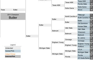 Click to see the first annual ProPublica NCAA Tournament Bracket.