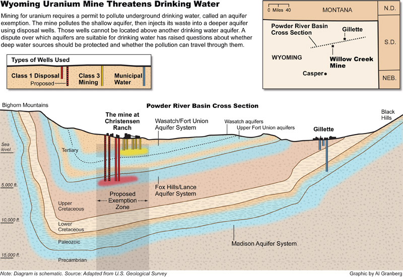 Uranium mining graphic by Al Granberg for ProPublica