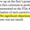 Jan. 17, 2006: A four-day FDA inspection notes that most deficiencies have been fixed.